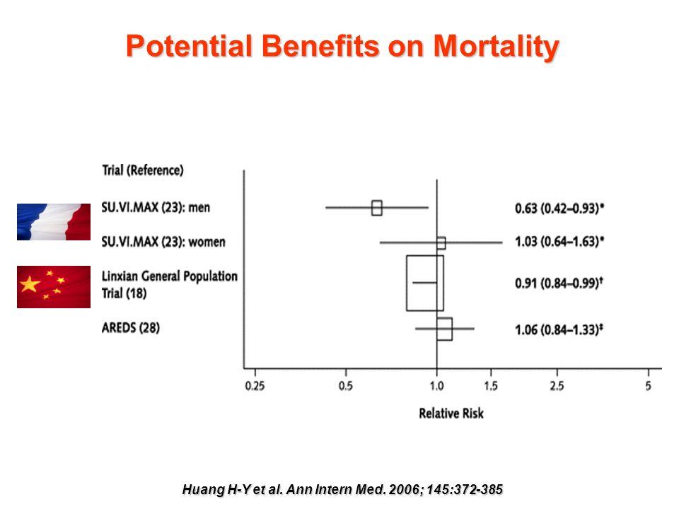 Potential Benefits on Mortality Huang H-Y et al. Ann Intern Med. 2006; 145:372-385