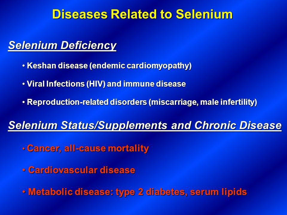 Diseases Related to Selenium Selenium Deficiency Keshan disease (endemic cardiomyopathy) Keshan disease (endemic cardiomyopathy) Viral Infections (HIV