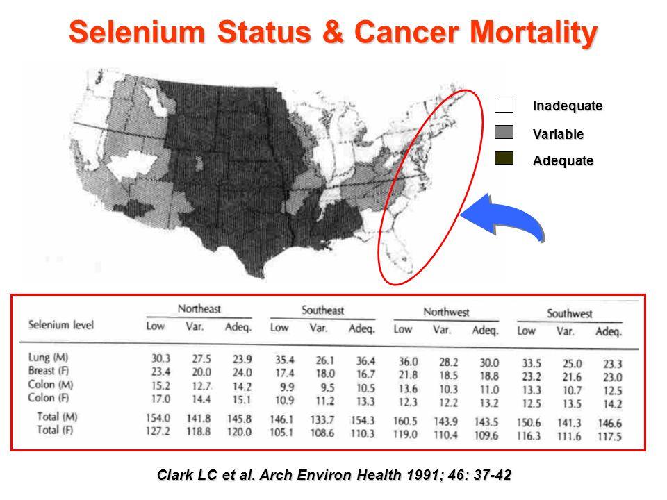 Selenium Status & Cancer Mortality Clark LC et al. Arch Environ Health 1991; 46: 37-42 InadequateVariable Adequate