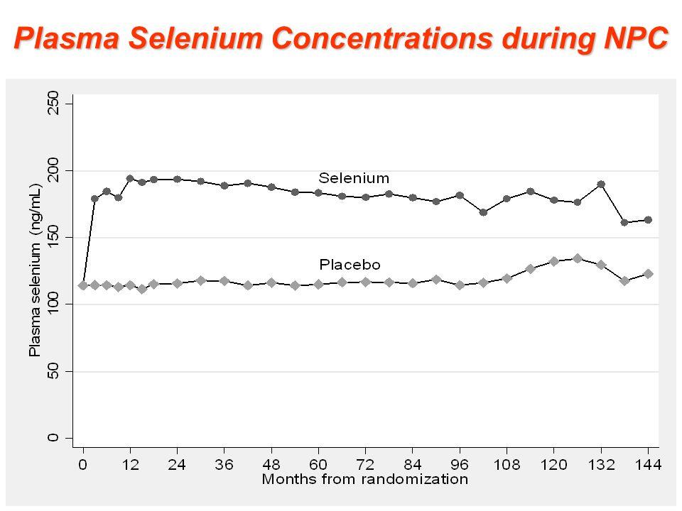Plasma Selenium Concentrations during NPC