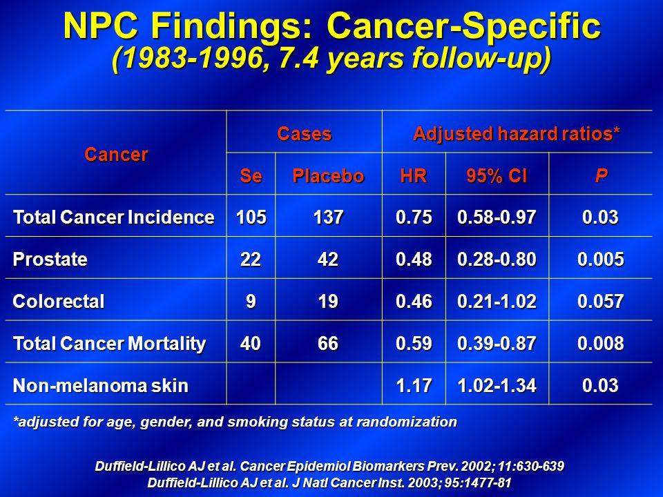 Duffield-Lillico AJ et al. Cancer Epidemiol Biomarkers Prev. 2002; 11:630-639 Duffield-Lillico AJ et al. J Natl Cancer Inst. 2003; 95:1477-81 Cancer C