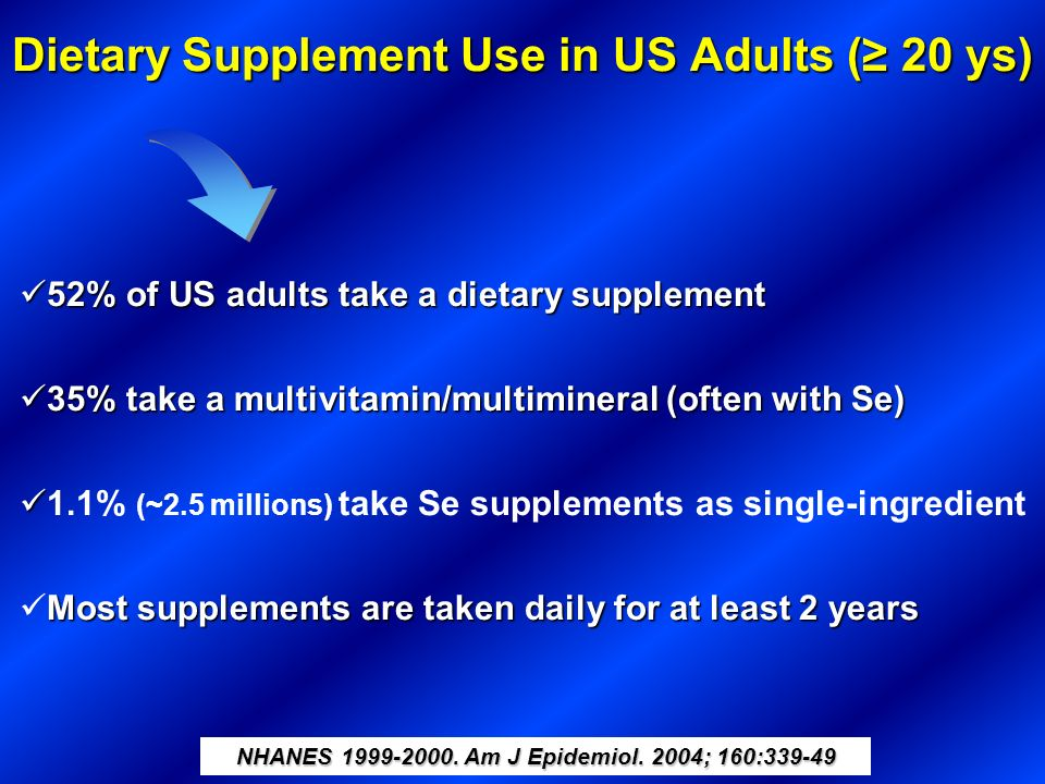 Dietary Supplement Use in US Adults ( 20 ys) NHANES 1999-2000. Am J Epidemiol. 2004; 160:339-49 52% of US adults take a dietary supplement 52% of US a