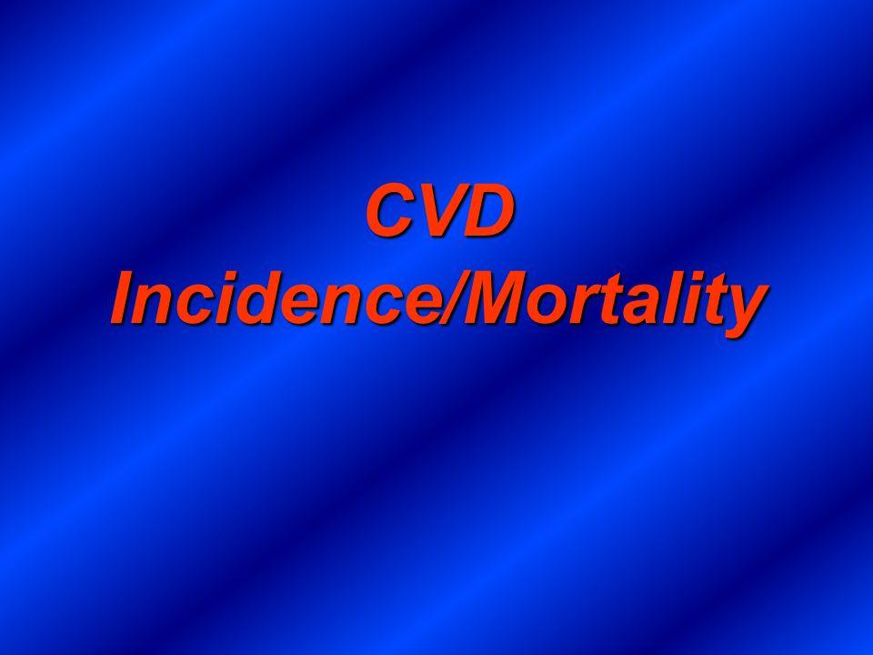 CVD Incidence/Mortality