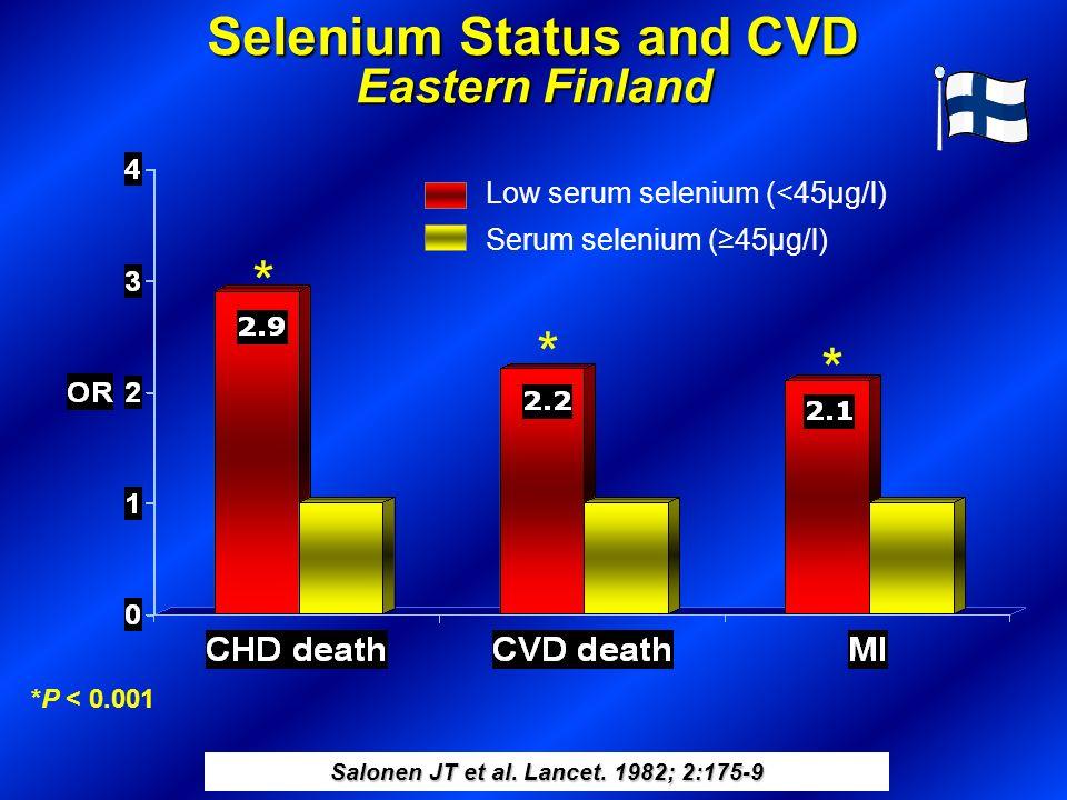 Selenium Status and CVD Eastern Finland Low serum selenium (<45μg/l) Serum selenium (45μg/l) * * * *P < 0.001 Salonen JT et al. Lancet. 1982; 2:175-9