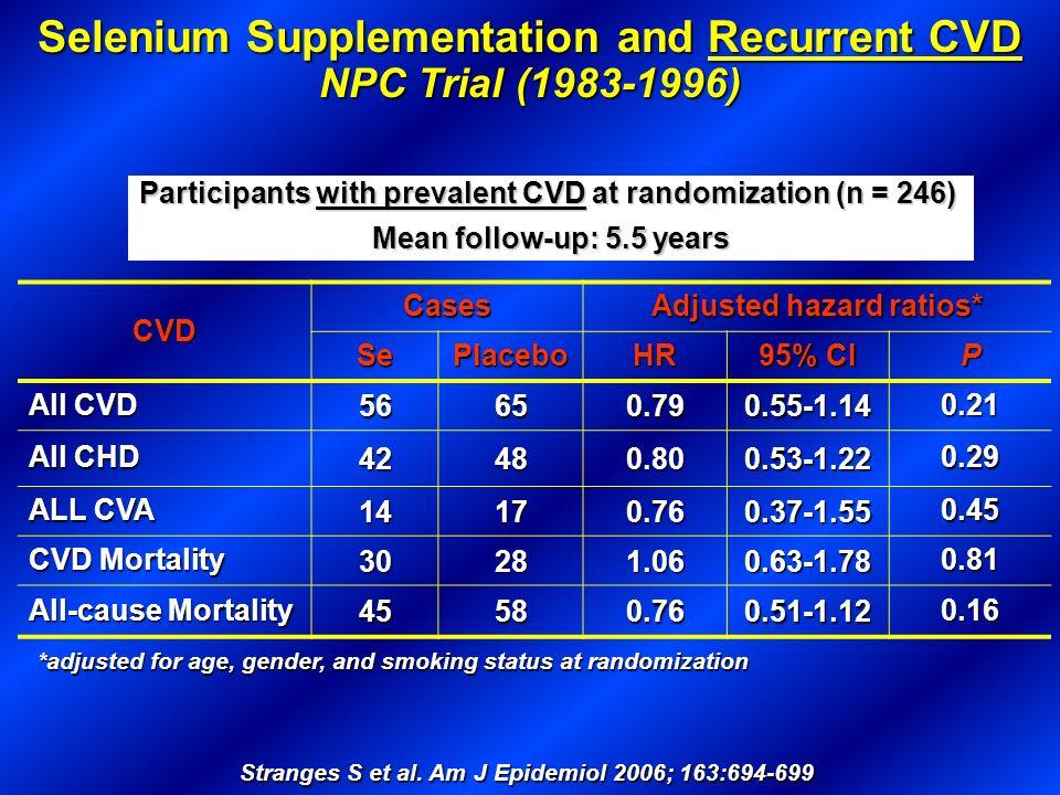 Stranges S et al. Am J Epidemiol 2006; 163:694-699 *adjusted for age, gender, and smoking status at randomization CVD Cases Adjusted hazard ratios* Se