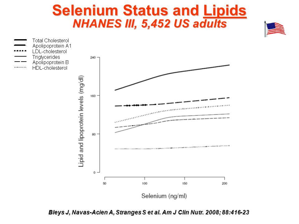 Selenium Status and Lipids NHANES III, 5,452 US adults Bleys J, Navas-Acien A, Stranges S et al. Am J Clin Nutr. 2008; 88:416-23