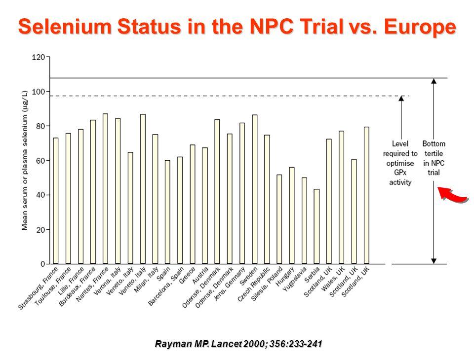 Rayman MP. Lancet 2000; 356:233-241 Selenium Status in the NPC Trial vs. Europe