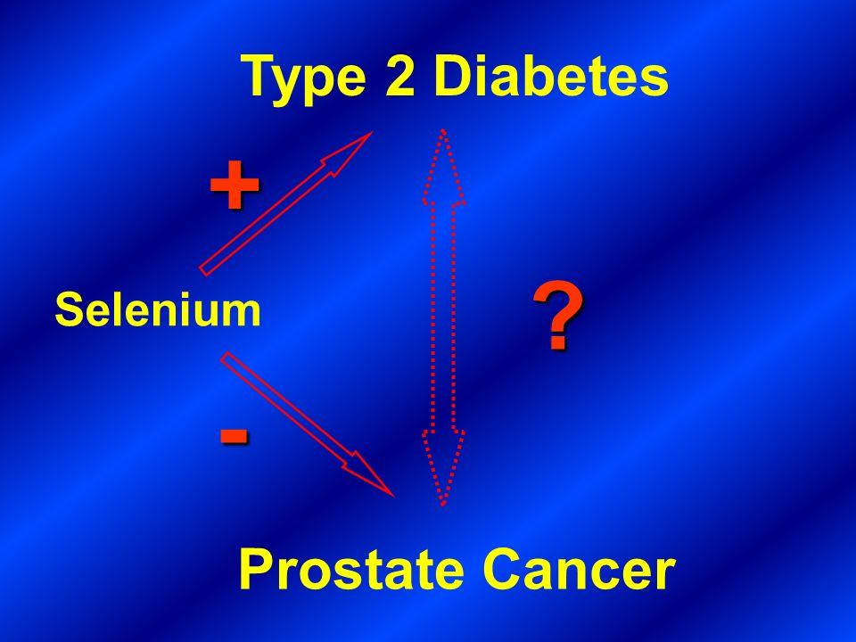 Prostate Cancer Selenium ? + -