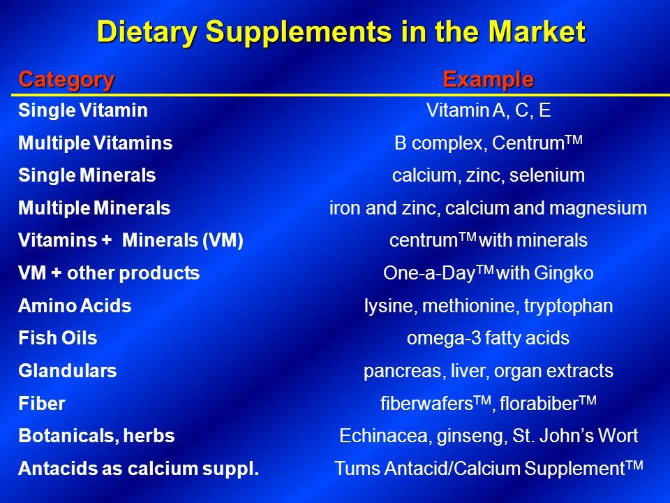 Dietary Supplements in the Market CategoryExample Single VitaminVitamin A, C, E Multiple VitaminsB complex, Centrum TM Single Mineralscalcium, zinc, s
