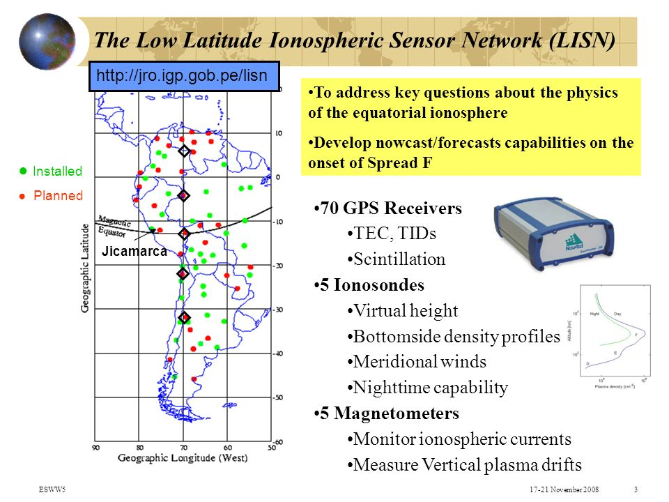 17-21 November 2008ESWW53 The Low Latitude Ionospheric Sensor Network (LISN) 70 GPS Receivers TEC, TIDs Scintillation 5 Ionosondes Virtual height Bottomside density profiles Meridional winds Nighttime capability 5 Magnetometers Monitor ionospheric currents Measure Vertical plasma drifts To address key questions about the physics of the equatorial ionosphere Develop nowcast/forecasts capabilities on the onset of Spread F Jicamarca Installed Planned http://jro.igp.gob.pe/lisn