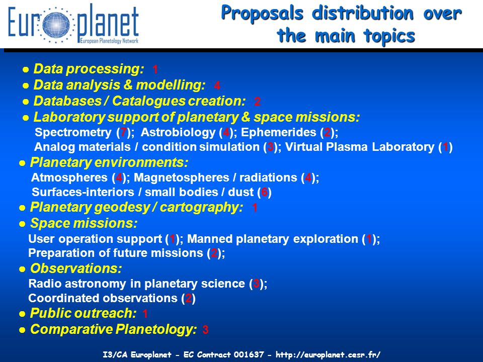 I3/CA Europlanet - EC Contract Data processing: 1 Data analysis & modelling: 4 Databases / Catalogues creation: 2 Laboratory support of planetary & space missions: Spectrometry (7); Astrobiology (4); Ephemerides (2); Analog materials / condition simulation (3); Virtual Plasma Laboratory (1) Planetary environments: Atmospheres (4); Magnetospheres / radiations (4); Surfaces-interiors / small bodies / dust (6) Planetary geodesy / cartography: 1 Space missions: User operation support (1); Manned planetary exploration (1); Preparation of future missions (2); Observations: Radio astronomy in planetary science (3); Coordinated observations (2) Public outreach: 1 Comparative Planetology: 3 Proposals distribution over the main topics