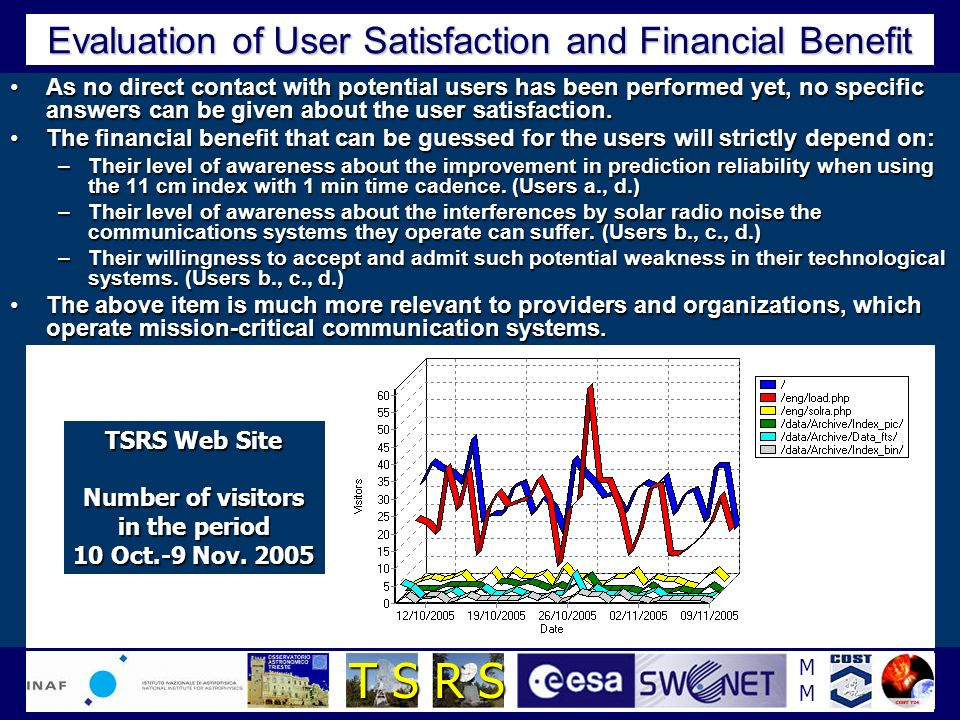 MMMM T S R S Evaluation of User Satisfaction and Financial Benefit As no direct contact with potential users has been performed yet, no specific answers can be given about the user satisfaction.As no direct contact with potential users has been performed yet, no specific answers can be given about the user satisfaction.