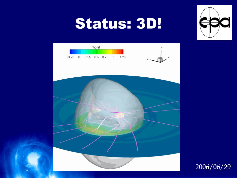 2006/06/29 Status: 3D!