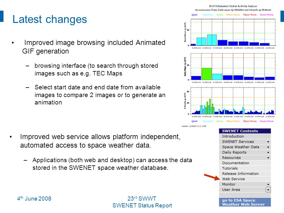 4 th June rd SWWT SWENET Status Report 9 Latest changes Improved image browsing included Animated GIF generation –browsing interface (to search through stored images such as e.g.
