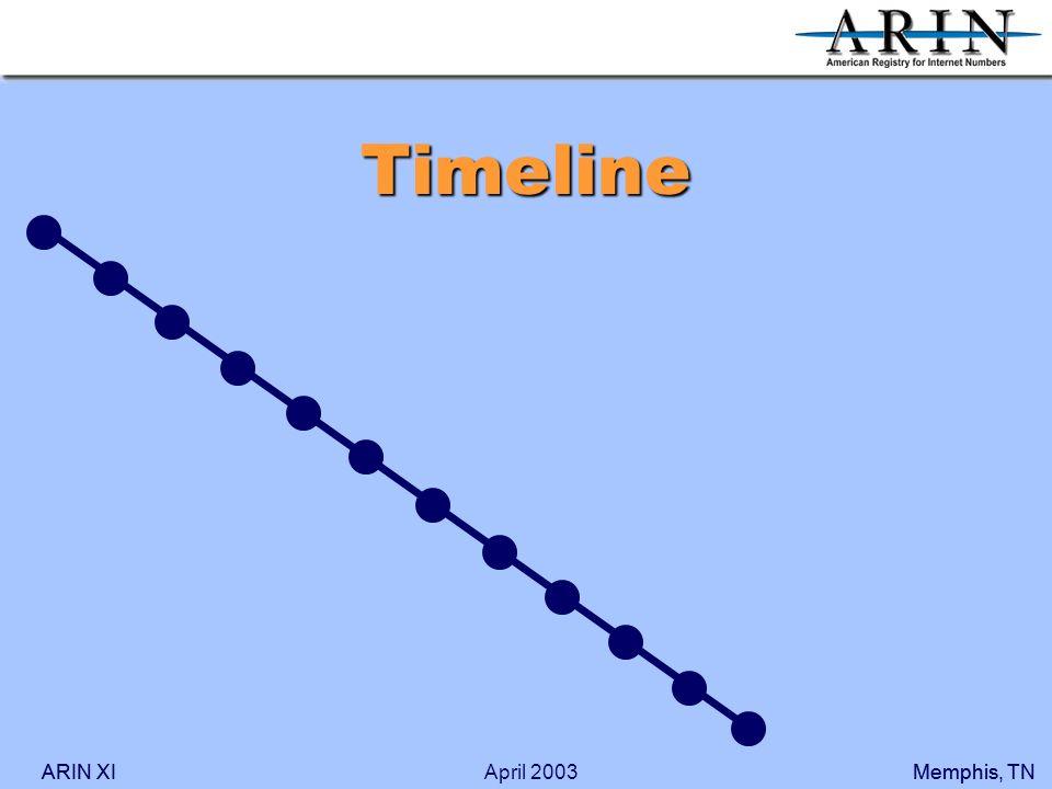 ARIN XIMemphis, TNARIN XIMemphis, TNApril 2003 Timeline