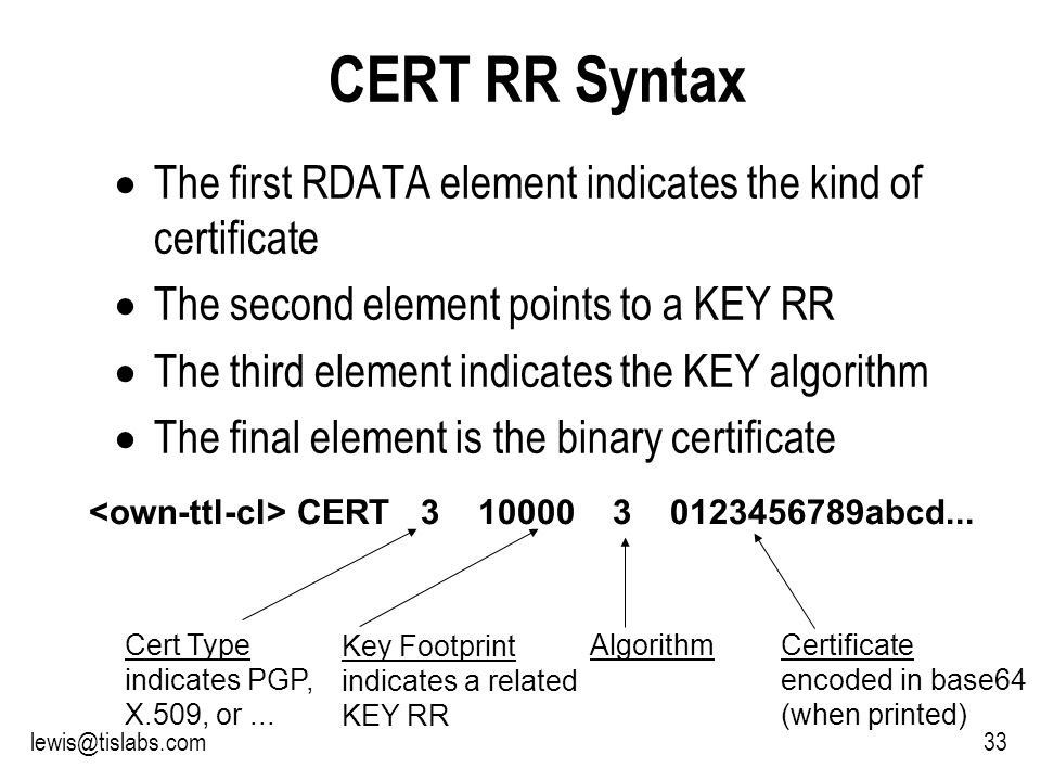 Slide 33 P R O T E C T I N G Y O U R P R I V A C Y CERT RR Syntax The first RDATA element indicates the kind of certificate The second element points to a KEY RR The third element indicates the KEY algorithm The final element is the binary certificate CERT abcd...