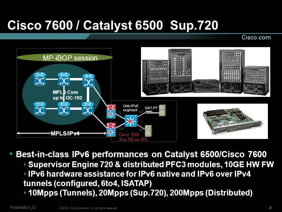 © 2002, Cisco Systems, Inc. All rights reserved. 888 Presentation_ID Cisco 7600 / Catalyst 6500 Sup.720 Best-in-class IPv6 performances on Catalyst 65