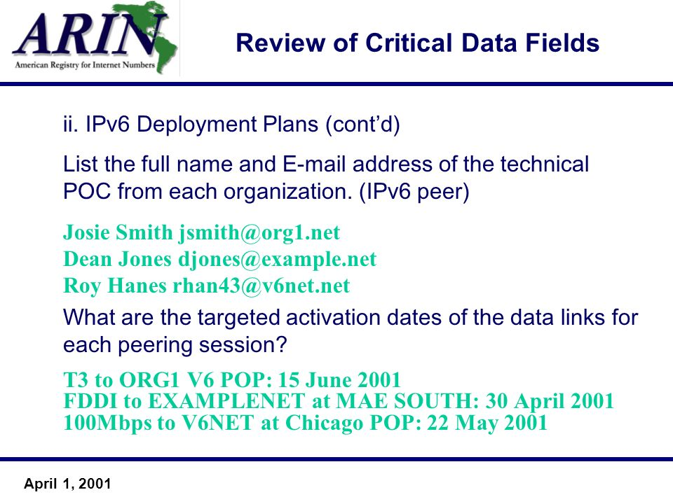 April 1, 2001 Review of Critical Data Fields ii. IPv6 Deployment Plans (contd) List the full name and E-mail address of the technical POC from each or