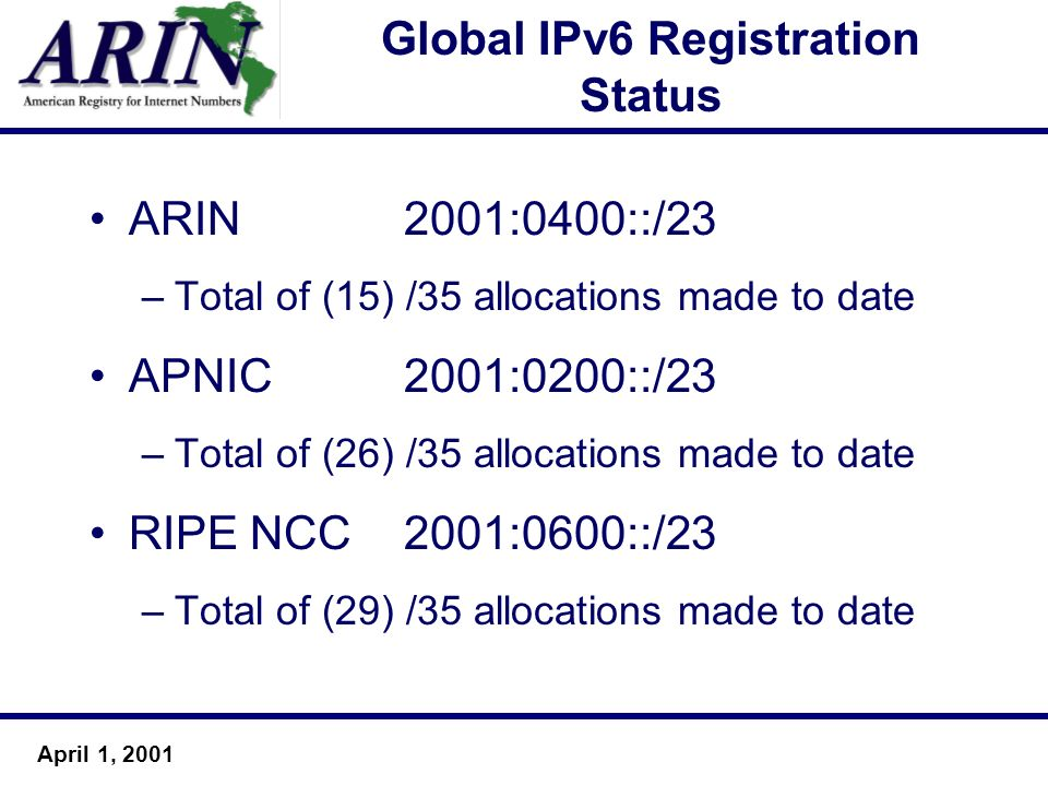 April 1, 2001 Global IPv6 Registration Status ARIN2001:0400::/23 –Total of (15) /35 allocations made to date APNIC2001:0200::/23 –Total of (26) /35 al