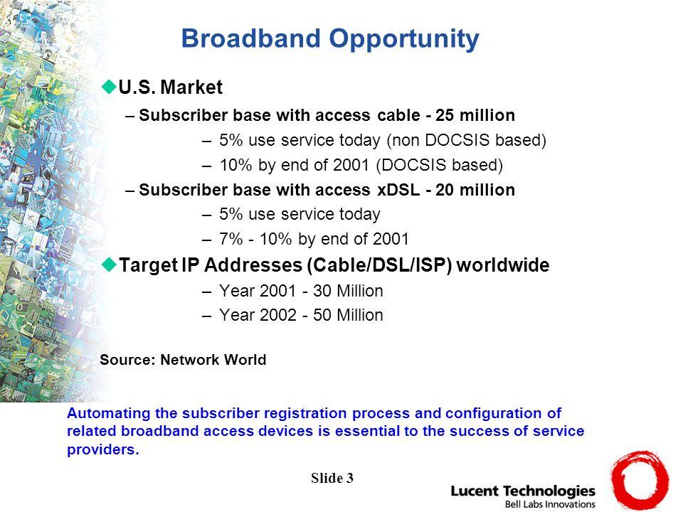 Slide 3 uU.S.