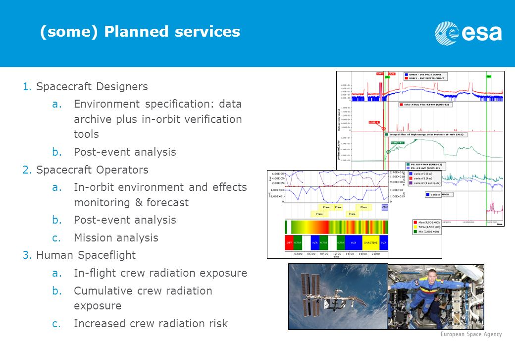 (some) Planned services 1.Spacecraft Designers a.Environment specification: data archive plus in-orbit verification tools b.Post-event analysis 2.Spacecraft Operators a.In-orbit environment and effects monitoring & forecast b.Post-event analysis c.Mission analysis 3.Human Spaceflight a.In-flight crew radiation exposure b.Cumulative crew radiation exposure c.Increased crew radiation risk