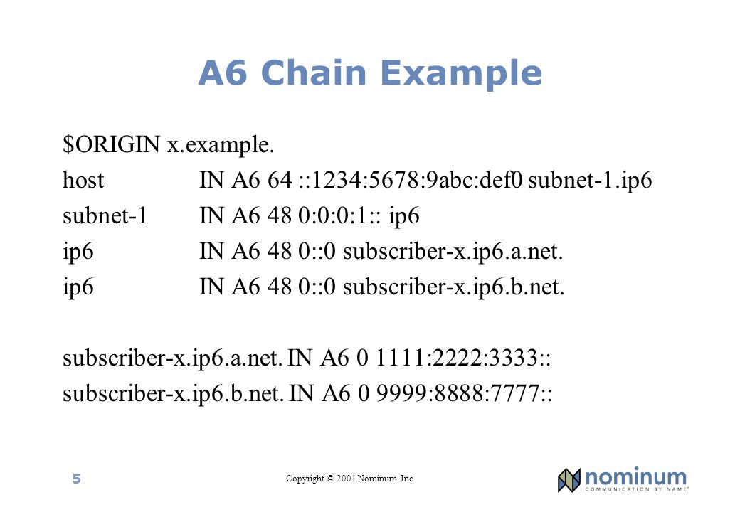 Copyright © 2001 Nominum, Inc. 5 A6 Chain Example $ORIGIN x.example. host IN A6 64 ::1234:5678:9abc:def0 subnet-1.ip6 subnet-1 IN A6 48 0:0:0:1:: ip6