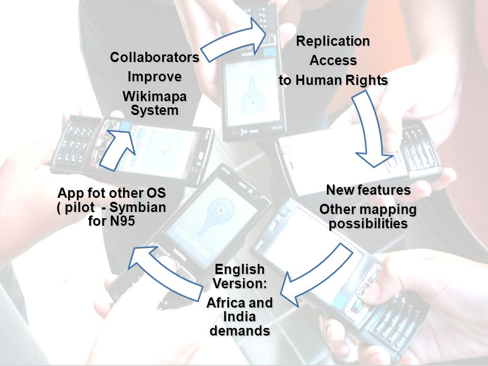 ReplicationAccess to Human Rights New features Other mapping possibilities English Version: Africa and India demands App fot other OS ( pilot - Symbian for N95 CollaboratorsImprove Wikimapa System