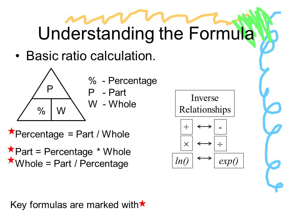 Understanding the Formula Basic ratio calculation.