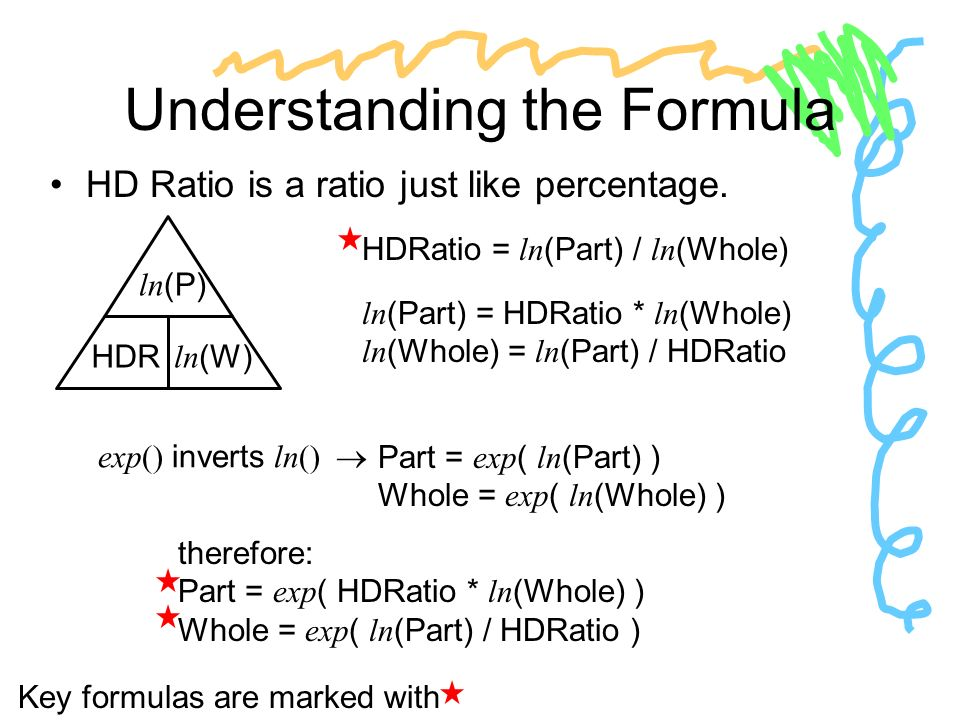 Understanding the Formula HD Ratio is a ratio just like percentage.