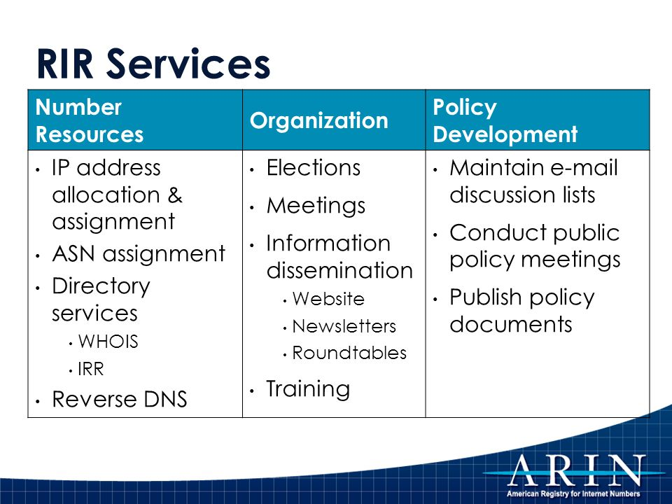 Number Resources Organization Policy Development IP address allocation & assignment ASN assignment Directory services WHOIS IRR Reverse DNS Elections Meetings Information dissemination Website Newsletters Roundtables Training Maintain  discussion lists Conduct public policy meetings Publish policy documents RIR Services