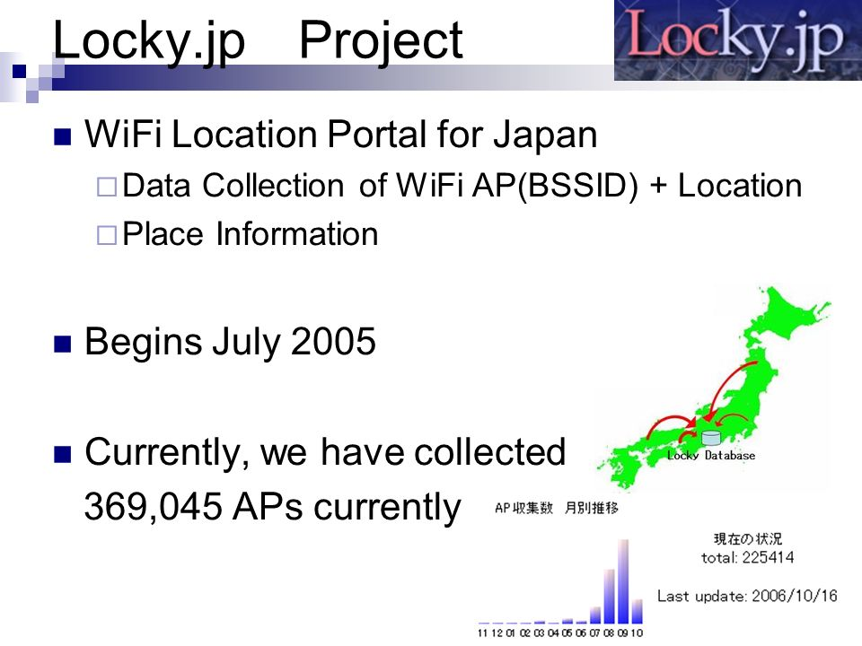 WiFi Location Portal for Japan Data Collection of WiFi AP(BSSID) + Location Place Information Begins July 2005 Currently, we have collected 369,045 AP