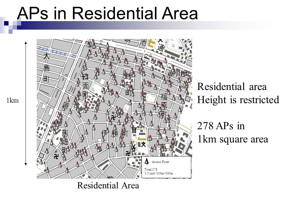 Access Point Total 278 3.5 unit /100m×100m Residential Area APs in Residential Area 1km Residential area Height is restricted 278 APs in 1km square ar