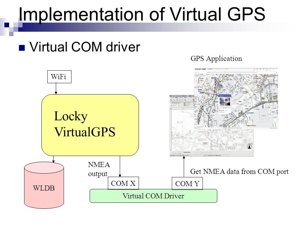 Implementation of Virtual GPS Virtual COM driver GPS Application Get NMEA data from COM port Virtual COM Driver Locky VirtualGPS WiFi WLDB COM X COM Y