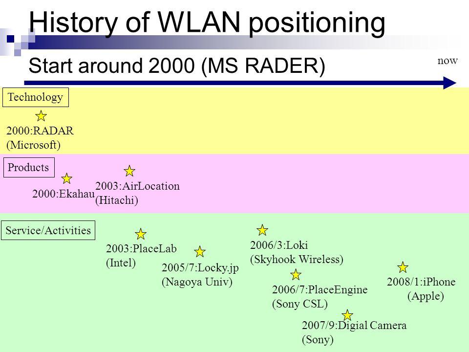 now 2000:RADAR (Microsoft) 2000:Ekahau 2005/7:Locky.jp (Nagoya Univ) 2006/7:PlaceEngine (Sony CSL) History of WLAN positioning Start around 2000 (MS R