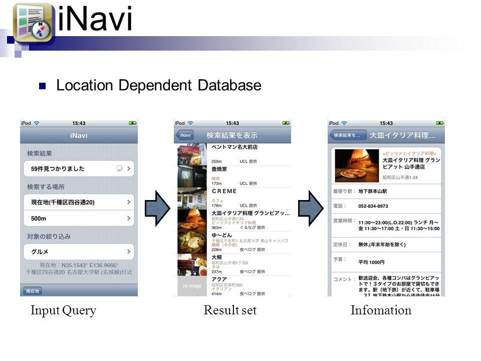 iNavi Location Dependent Database Input QueryResult setInfomation