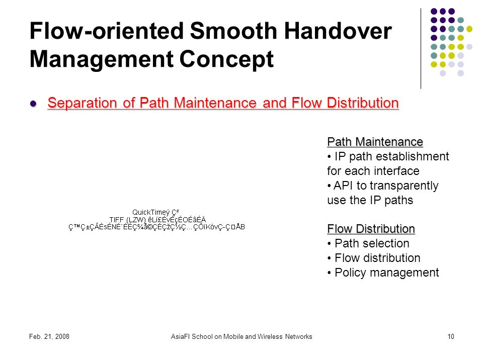 Feb. 21, 2008AsiaFI School on Mobile and Wireless Networks10 Flow-oriented Smooth Handover Management Concept Separation of Path Maintenance and Flow