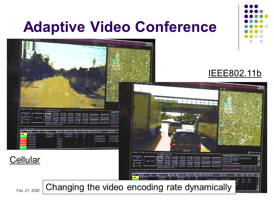 Feb. 21, 2008AsiaFI School on Mobile and Wireless Networks29 Adaptive Video Conference Cellular IEEE802.11b Changing the video encoding rate dynamical