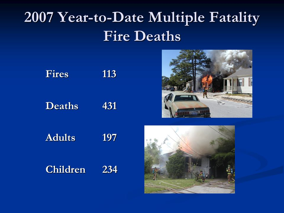2007 Year-to-Date Multiple Fatality Fire Deaths Fires113 Deaths431 Adults197 Children234
