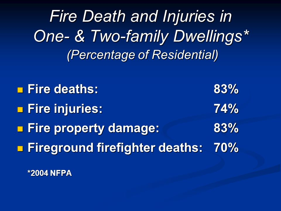 More Fire Facts Young children, older adults, and physically and Young children, older adults, and physically and mentally challenged people face the highest risk of mentally challenged people face the highest risk of injury or death in residential fires.