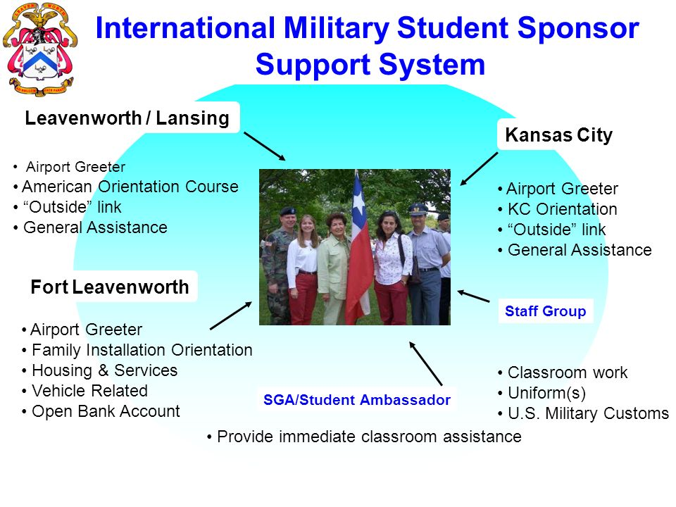 Classroom work Uniform(s) U.S. Military Customs International Military Student Sponsor Support System Leavenworth / Lansing Fort Leavenworth Kansas Ci