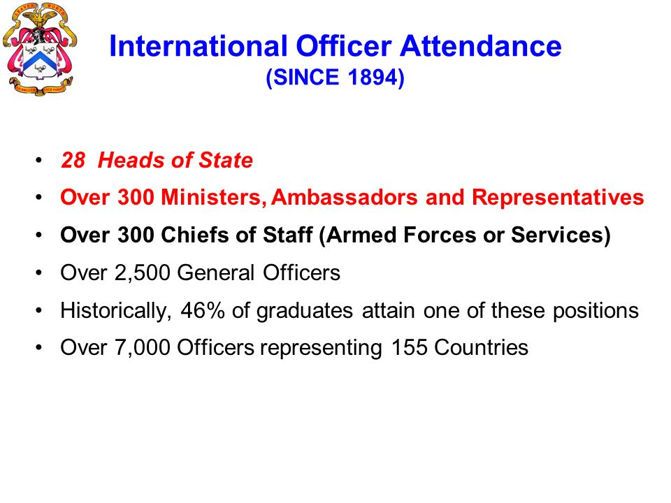 International Officer Attendance (SINCE 1894) 28 Heads of State Over 300 Ministers, Ambassadors and Representatives Over 300 Chiefs of Staff (Armed Fo