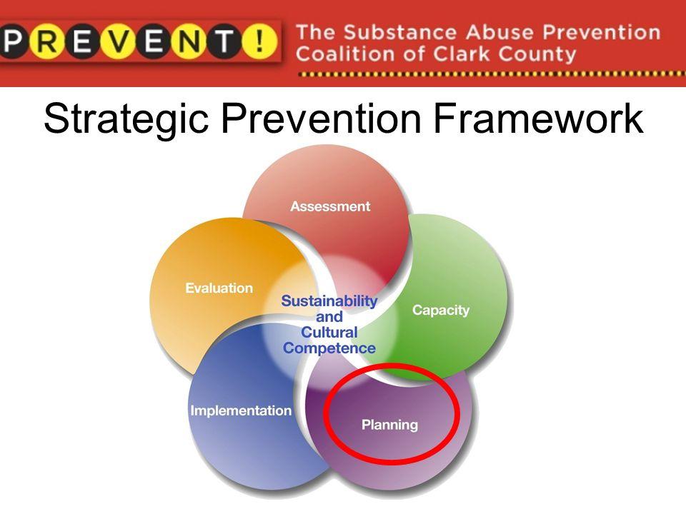 Meeting Goals SPF Planning (interventions) Drug Paraphernalia Ordinance Important Updates