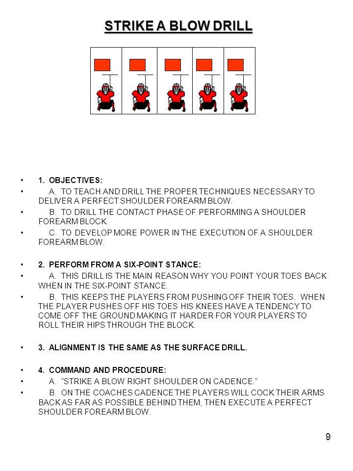 10 5.COACHING POINTS: A.