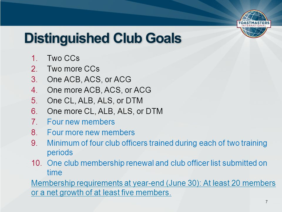 1.Two CCs 2.Two more CCs 3.One ACB, ACS, or ACG 4.One more ACB, ACS, or ACG 5.One CL, ALB, ALS, or DTM 6.One more CL, ALB, ALS, or DTM 7.Four new members 8.Four more new members 9.Minimum of four club officers trained during each of two training periods 10.One club membership renewal and club officer list submitted on time Membership requirements at year-end (June 30): At least 20 members or a net growth of at least five members.