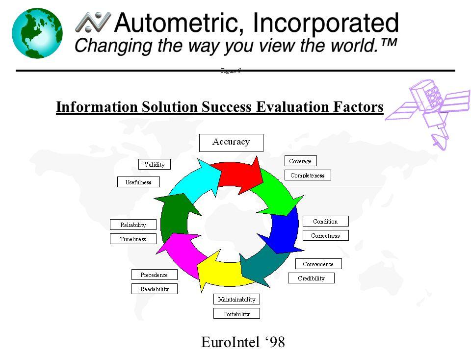 Information Solution Success Evaluation Factors