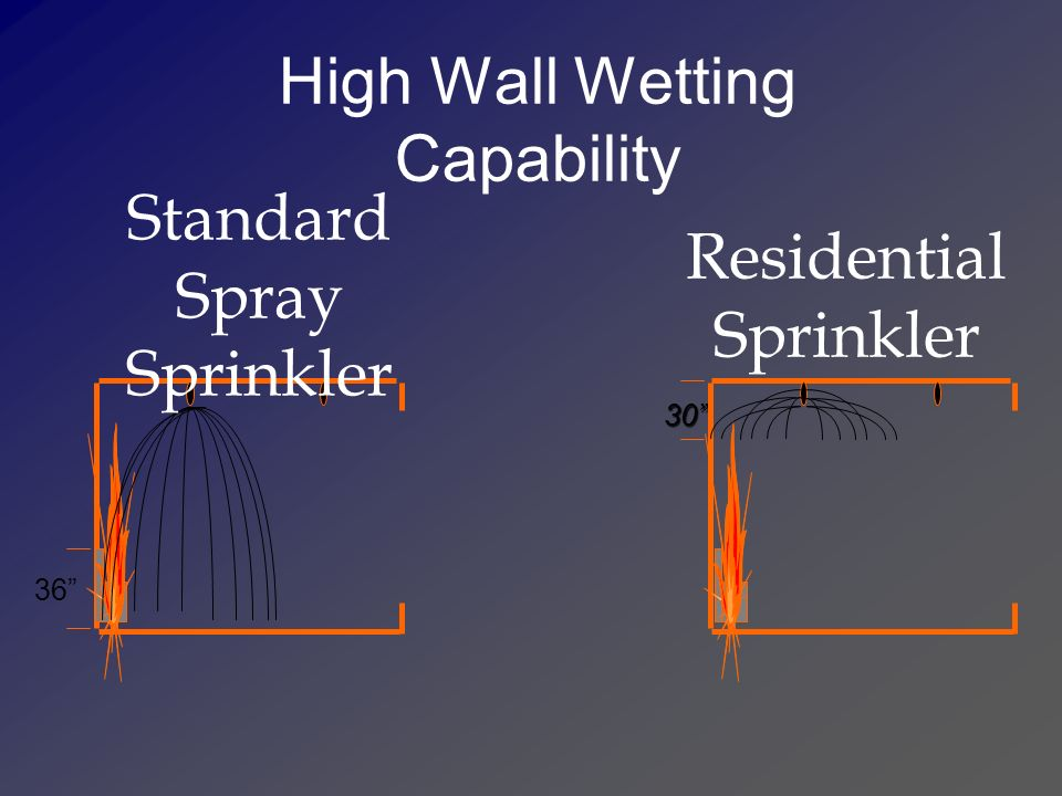 Sprinkler Activations Per Fire 365 326 32 7