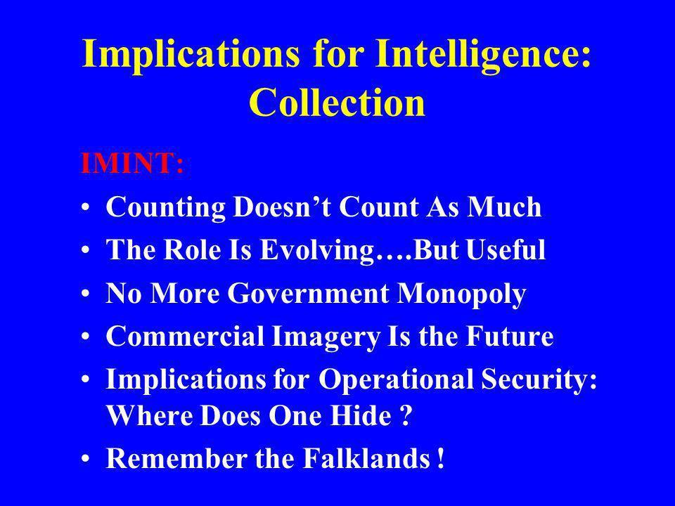 Implications for Intelligence: Collection IMINT: Counting Doesnt Count As Much The Role Is Evolving….But Useful No More Government Monopoly Commercial