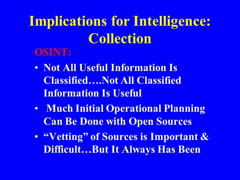Implications for Intelligence: Collection OSINT: Not All Useful Information Is Classified….Not All Classified Information Is Useful Much Initial Opera