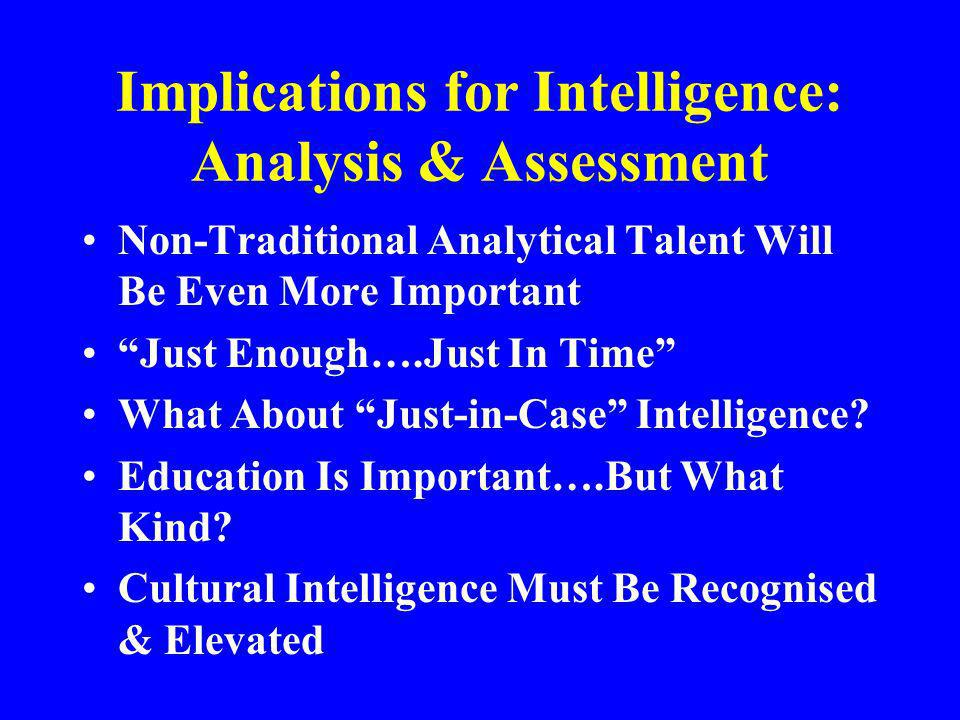 Implications for Intelligence: Analysis & Assessment Non-Traditional Analytical Talent Will Be Even More Important Just Enough….Just In Time What About Just-in-Case Intelligence.