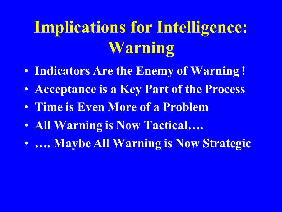 Implications for Intelligence: Warning Indicators Are the Enemy of Warning .